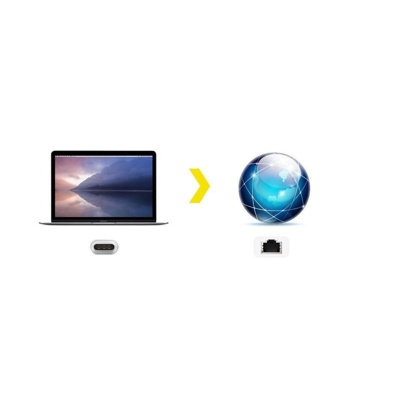 Adaptador USB-C a Gigabit ethernet de Kanex