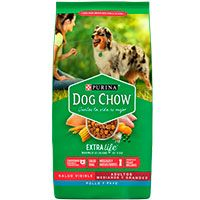 Purina Dog Chow Adultos Pollo y Pavo