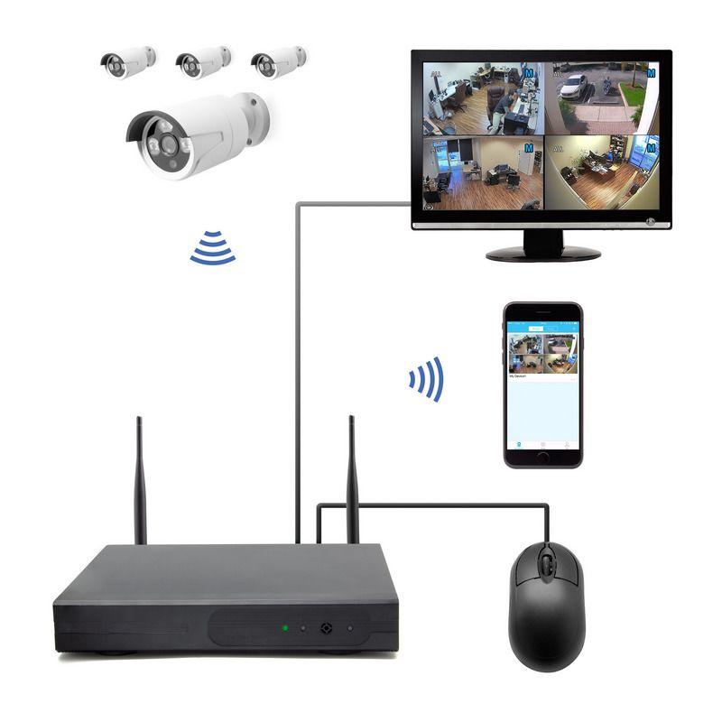 Kit Camaras CCTV Full HD + DD 500 GB