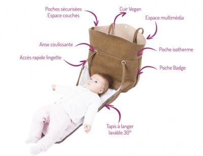 Bolso maternal Lea's Bag