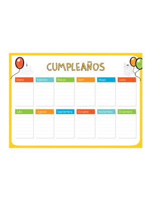 Panel cumpleaños español