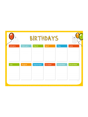 Panel cumpleaños inglés