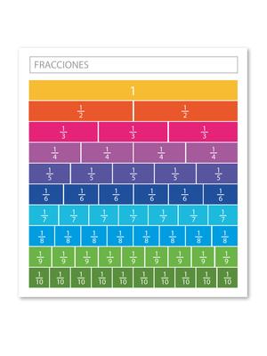 Set tablas de fracciones
