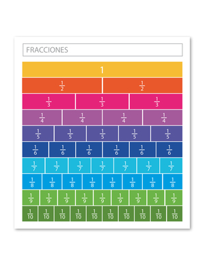 Tabla de fracciones unidad