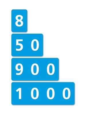 Tarjetas posicionales hasta el 1.000