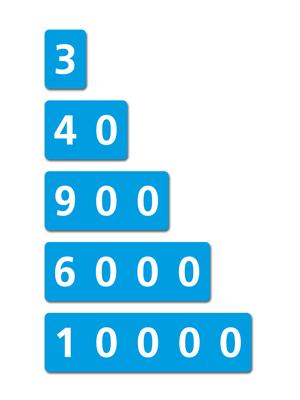 Tarjetas posicionales hasta el 10.000