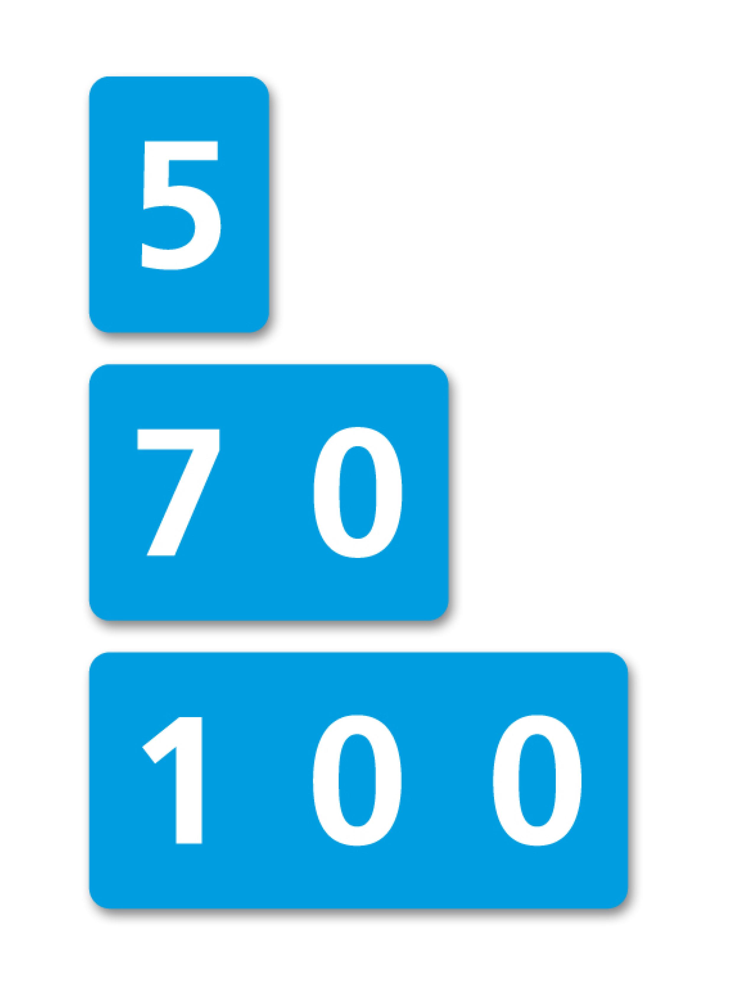 Tarjetas posicionales hasta el 100