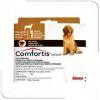 Comfortis Spinosad 1620 mg