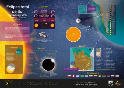 Póster Eclipse