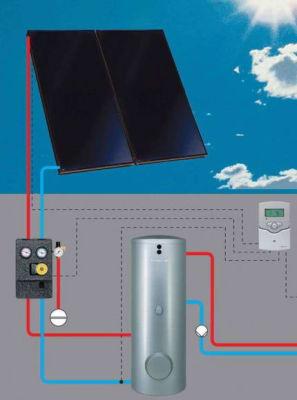 Terma Solar Tipo Heatpipe1