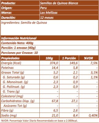 Imagen 3 - Semilla Quinoa Blanca