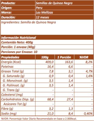 Imagen 2 - Semilla Quinoa Negra