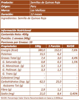 Imagen 2 - Semilla Quinoa Roja