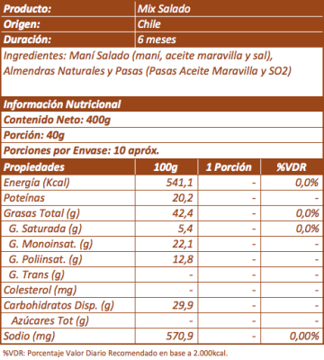 Imagen 3 - Mix Salado