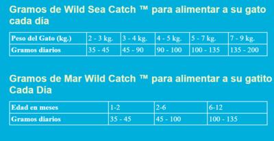 Wild See Catch