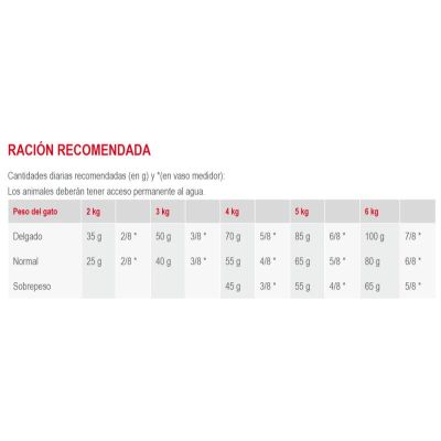 ROYAL CANIN FHN In-Outdoor Ageing 12mas